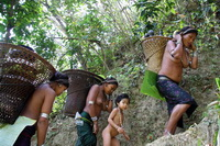 Indigenous Life Of Bangladesh.